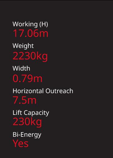 HINOWA 17.75