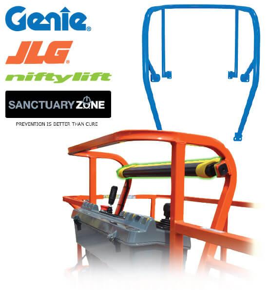 secondary guarding